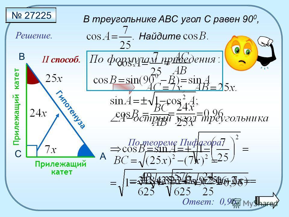 Ответ: 0,96. В треугольнике ABC угол C равен 90 0, Найдите С В А Прилежащий катет Гипотенуза 27225 Решение. I способ. II способ. Прилежащий катет По теореме Пифагора: