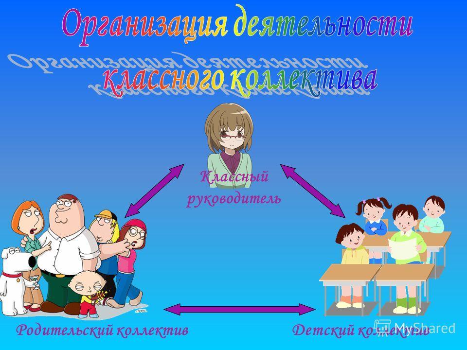Классный руководитель Родительский коллективДетский коллектив