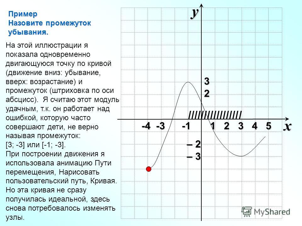 Пример Назовите промежуток убывания. xy -4 -3 -1 1 2 3 4 5 IIIIIIIIIIIIIIIII На этой иллюстрации я показала одновременно двигающуюся точку по кривой (движение вниз: убывание, вверх: возрастание) и промежуток (штриховка по оси абсцисс). Я считаю этот