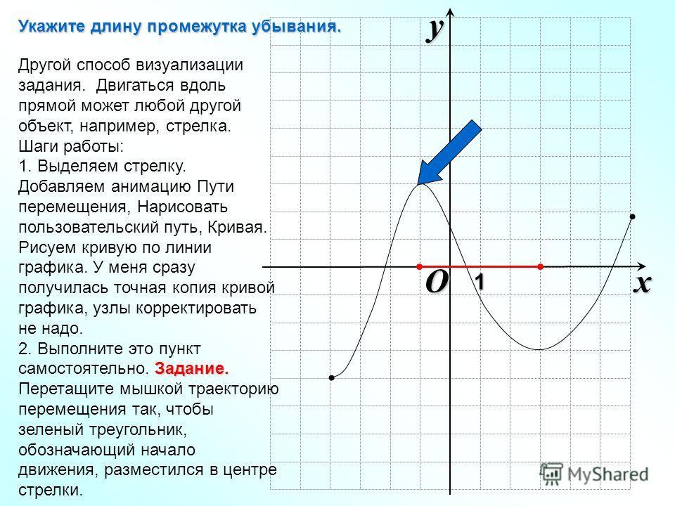 Другой способ визуализации задания. Двигаться вдоль прямой может любой другой объект, например, стрелка. Шаги работы: 1. Выделяем стрелку. Добавляем анимацию Пути перемещения, Нарисовать пользовательский путь, Кривая. Рисуем кривую по линии графика.