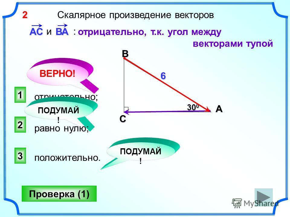 Скалярное произведение векторов и : АС ВА отрицательно; положительно. 1 ВЕРНО! 2 3 ПОДУМАЙ ! Проверка (1)С А В 30 0 6 равно нулю; отрицательно, т.к. угол между векторами тупой 2