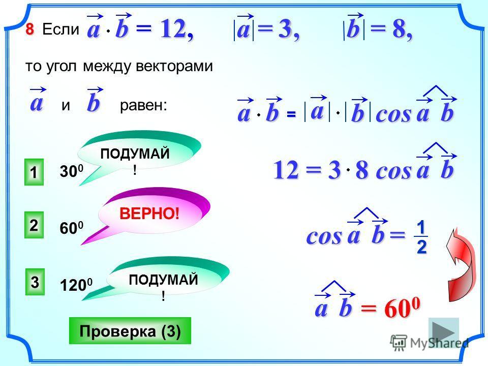 ПОДУМАЙ ! 2 3 1 Проверка (3) ab = 60 0 Еслиab = 12, a = 3, b = 8, то угол между векторами и равен:ab 3812 ab = a bcos ab cos = ab 12 = 3 8 cos 12 = 3 8 cos ab ВЕРНО! 30 0 60 0 120 0 218