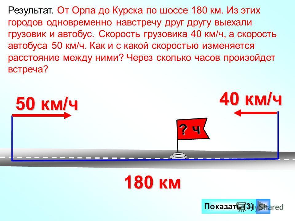 Результат. От Орла до Курска по шоссе 180 км. Из этих городов одновременно навстречу друг другу выехали грузовик и автобус. Скорость грузовика 40 км/ч, а скорость автобуса 50 км/ч. Как и с какой скоростью изменяется расстояние между ними? Через сколь