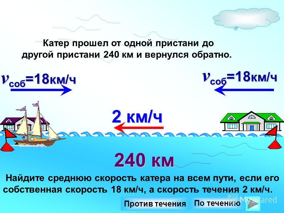 v соб =18 км/ч 240 км v соб =18 км/ч 2 км/ч Найдите среднюю скорость катера на всем пути, если его собственная скорость 18 км/ч, а скорость течения 2 км/ч. Против течения По течению Катер прошел от одной пристани до другой пристани 240 км и вернулся