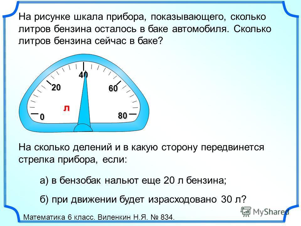 0 20202020 60606060 На рисунке шкала прибора, показывающего, сколько литров бензина осталось в баке автомобиля. Сколько литров бензина сейчас в баке? л 80808080 40 40 40 40 б) при движении будет израсходовано 30 л? На сколько делений и в какую сторон