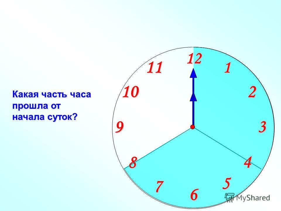 1 2 9 6 12 11 10 8 7 4 5 3 Какая часть часа прошла от начала суток?