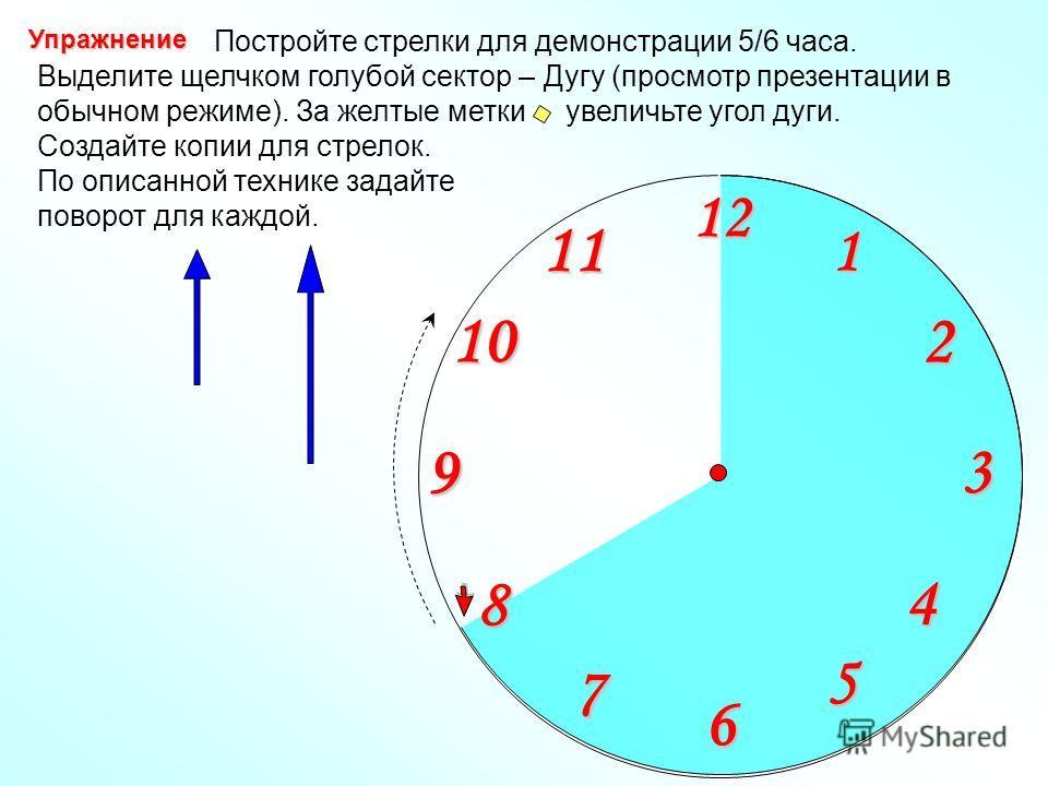 Постройте стрелки для демонстрации 5/6 часа. Выделите щелчком голубой сектор – Дугу (просмотр презентации в обычном режиме). За желтые метки увеличьте угол дуги. 1 2 9 6 12 11 10 8 7 4 5 3 Упражнение Создайте копии для стрелок. По описанной технике з