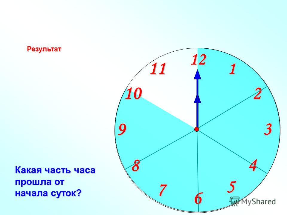1 2 9 6 12 11 10 8 7 4 5 3 Какая часть часа прошла от начала суток? Результат
