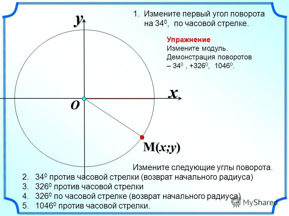 x y O M(x;y) Упражнение Измените модуль. Демонстрация поворотов – 34 0, +326 0, 1046 0. Измените следующие углы поворота. 2. 34 0 против часовой стрелки (возврат начального радиуса) 3. 326 0 против часовой стрелки 4. 326 0 по часовой стрелке (возврат