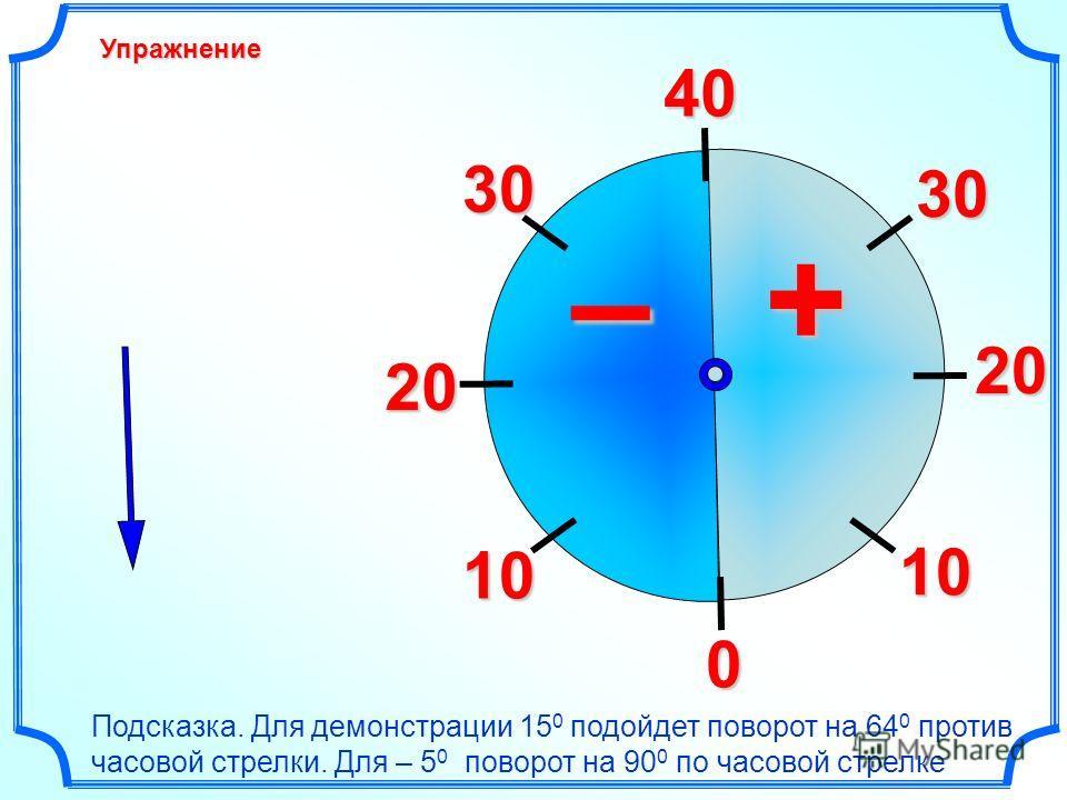4030 20 10 0 10 20 30 +– Подсказка. Для демонстрации 15 0 подойдет поворот на 64 0 против часовой стрелки. Для – 5 0 поворот на 90 0 по часовой стрелке Упражнение