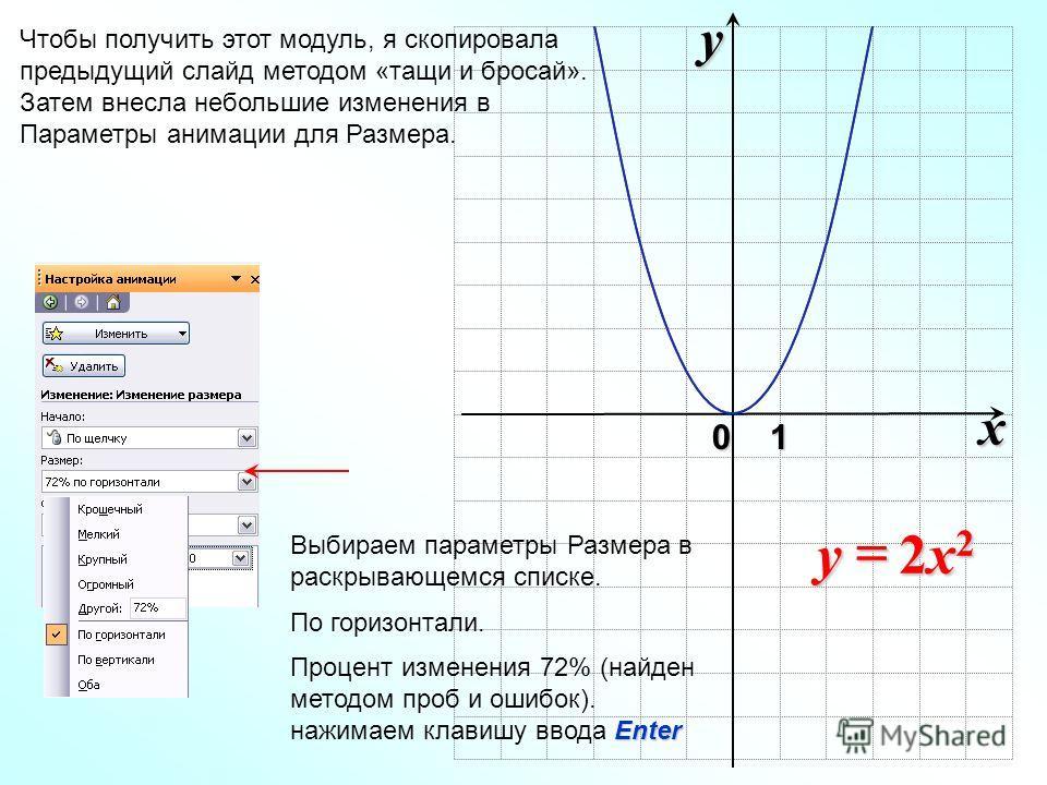 0 xy1 2x22x22x22x2y Чтобы получить этот модуль, я скопировала предыдущий слайд методом «тащи и бросай». Затем внесла небольшие изменения в Параметры анимации для Размера. Выбираем параметры Размера в раскрывающемся списке. По горизонтали. Процент изм