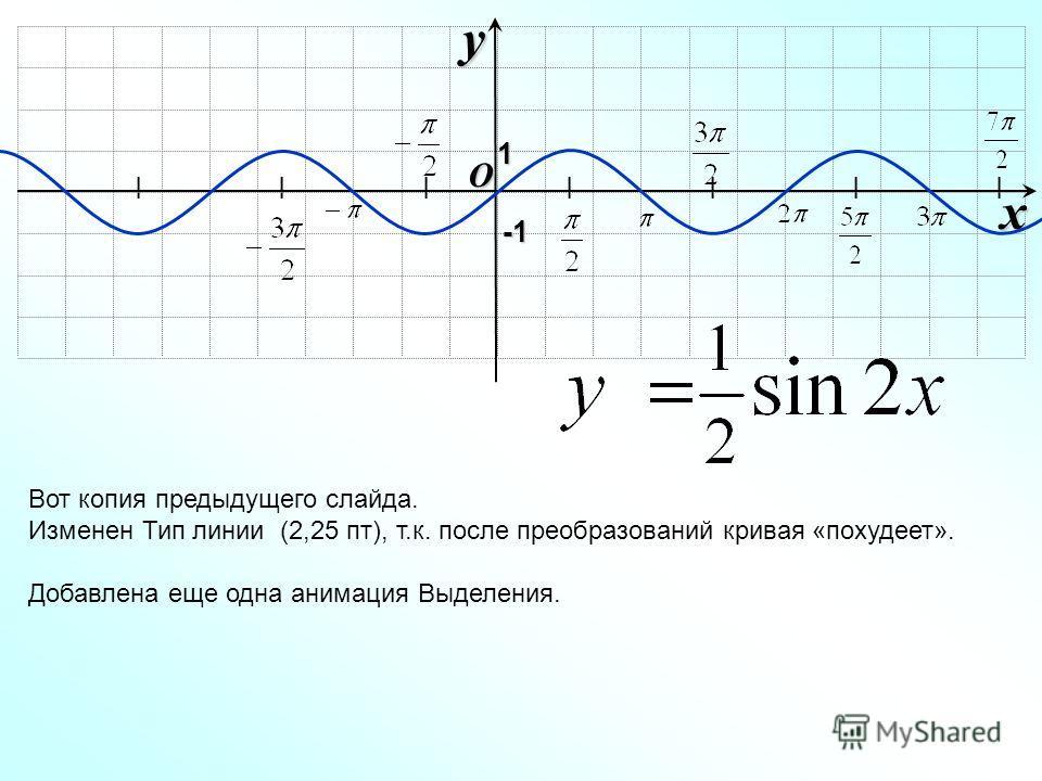 I I I I I I I O xy -1-1-1-1 1 Вот копия предыдущего слайда. Изменен Тип линии (2,25 пт), т.к. после преобразований кривая «похудеет». Добавлена еще одна анимация Выделения.