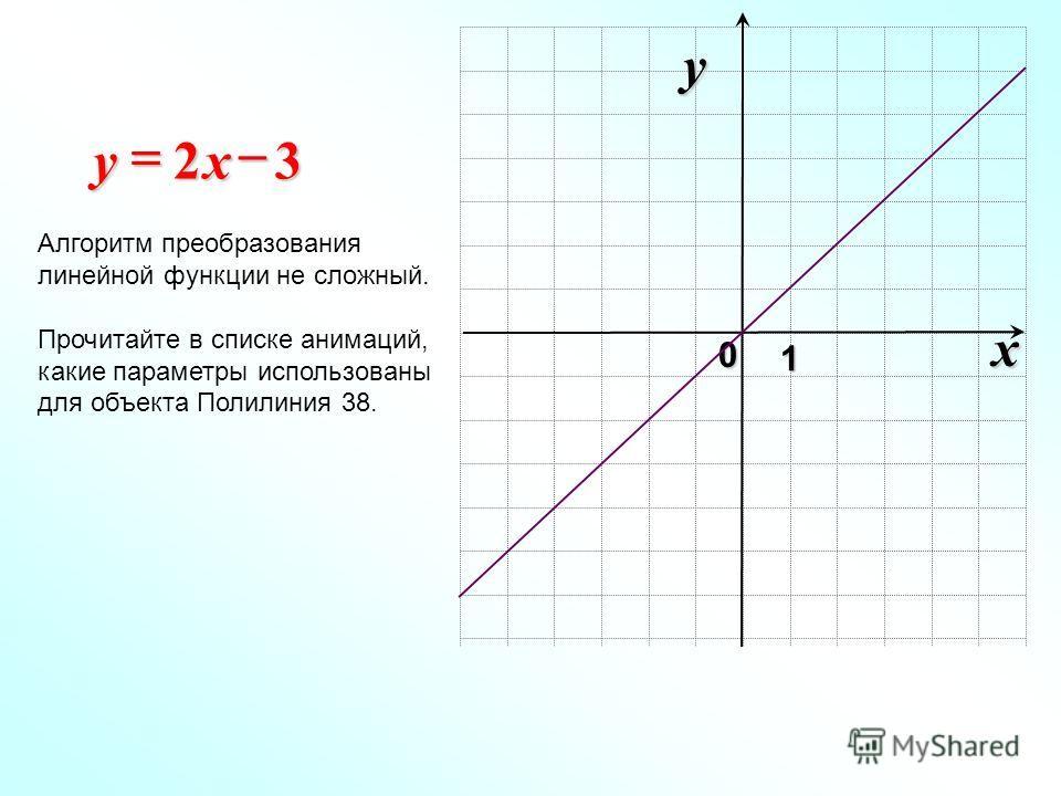 x 0 y 1 32xy Алгоритм преобразования линейной функции не сложный. Прочитайте в списке анимаций, какие параметры использованы для объекта Полилиния 38.
