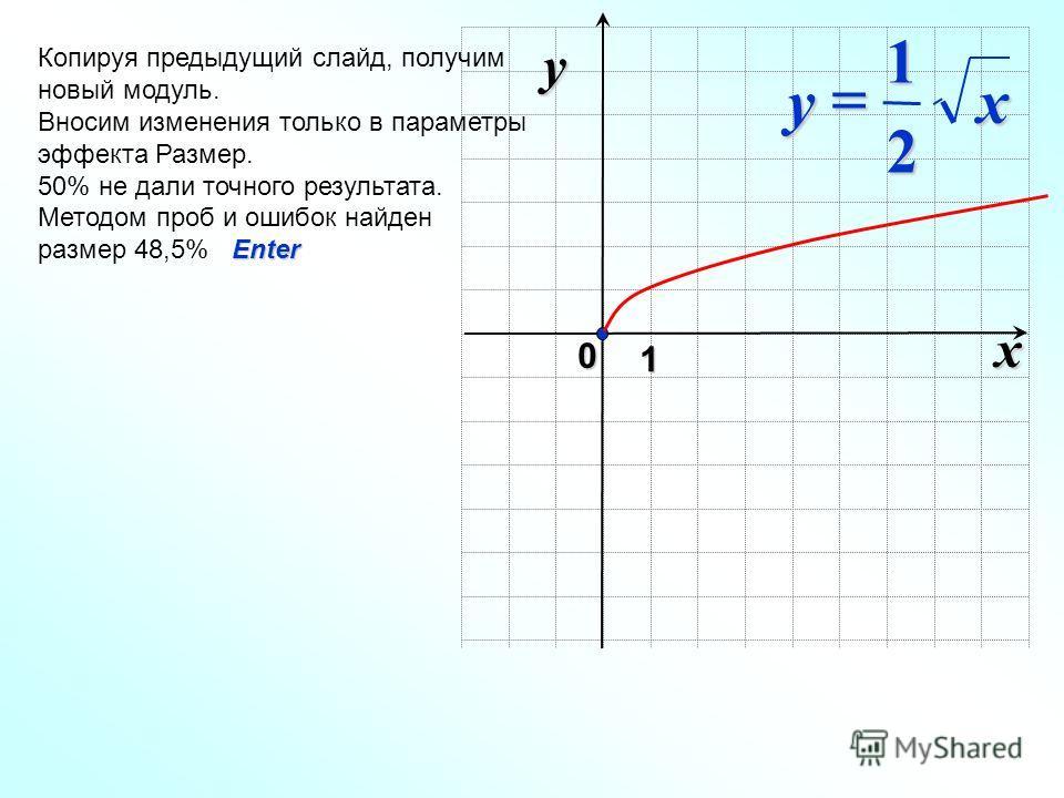 x 0 y 1 Копируя предыдущий слайд, получим новый модуль. Вносим изменения только в параметры эффекта Размер. Enter 50% не дали точного результата. Методом проб и ошибок найден размер 48,5% Enter xy 2 1
