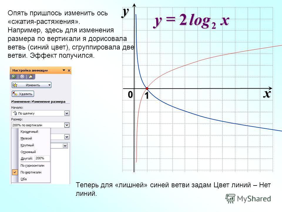 x 0y1 xy 2 log2 Опять пришлось изменить ось «сжатия-растяжения». Например, здесь для изменения размера по вертикали я дорисовала ветвь (синий цвет), сгруппировала две ветви. Эффект получился. Теперь для «лишней» синей ветви задам Цвет линий – Нет лин