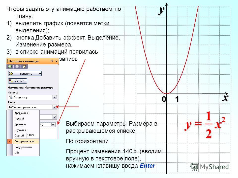 0 xy1 Чтобы задать эту анимацию работаем по плану: 1)выделить график (появятся метки выделения); 2)кнопка Добавить эффект, Выделение, Изменение размера. 3)в списке анимаций появилась запись 2 2 1 xy Выбираем параметры Размера в раскрывающемся списке.