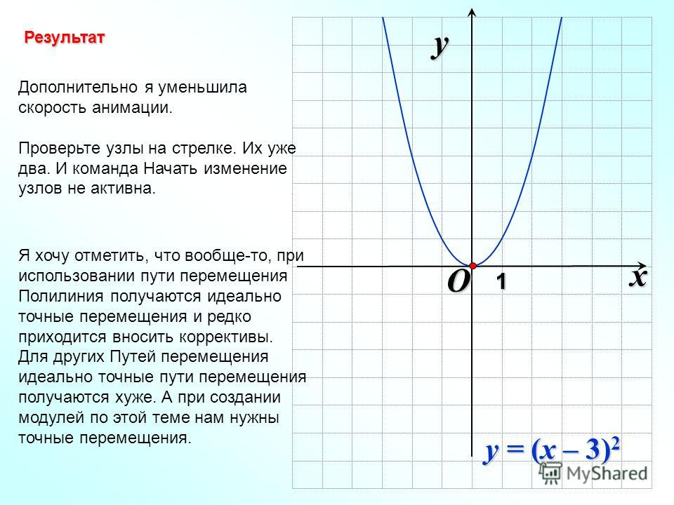 O x 1 y 11 Результат Дополнительно я уменьшила скорость анимации. Проверьте узлы на стрелке. Их уже два. И команда Начать изменение узлов не активна. Я хочу отметить, что вообще-то, при использовании пути перемещения Полилиния получаются идеально точ