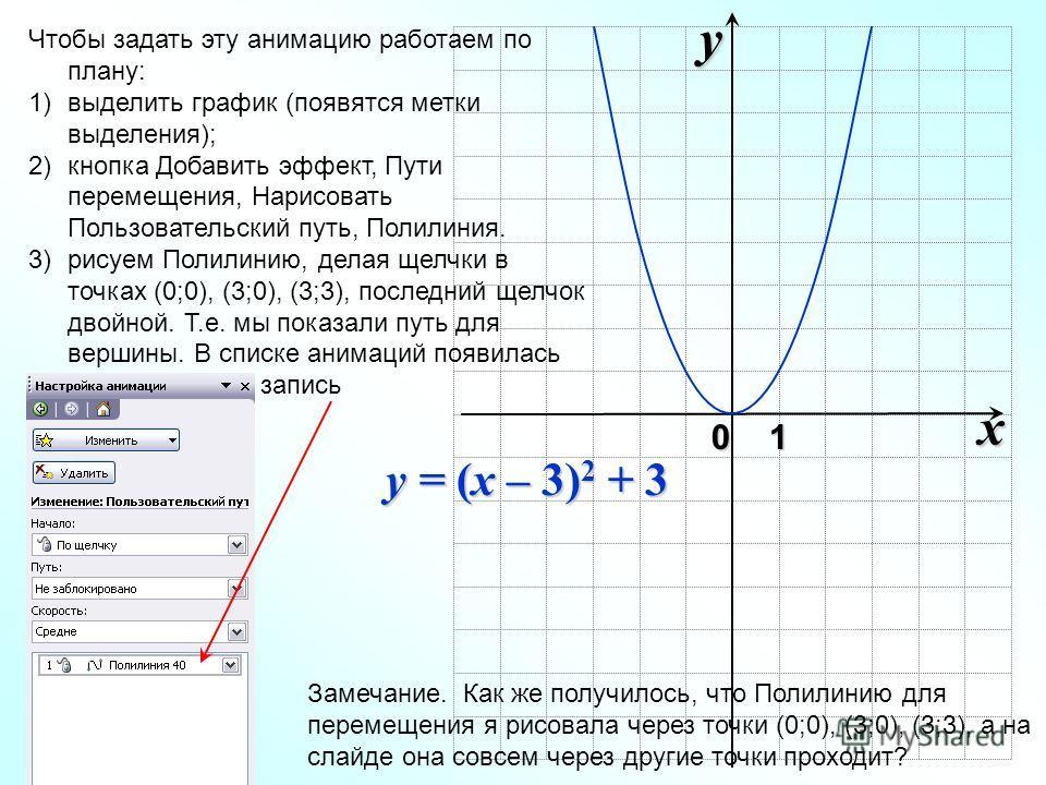 0 xy1 Чтобы задать эту анимацию работаем по плану: 1)выделить график (появятся метки выделения); 2)кнопка Добавить эффект, Пути перемещения, Нарисовать Пользовательский путь, Полилиния. 3)рисуем Полилинию, делая щелчки в точках (0;0), (3;0), (3;3), п