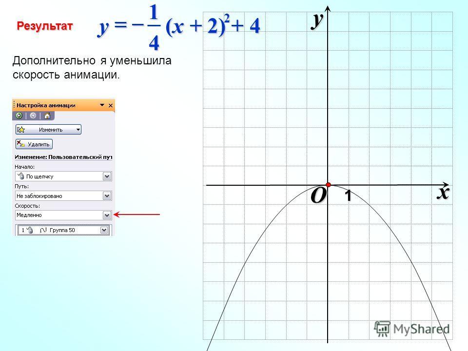 O xy1 2 4 1 (x + 2) + 4 y Результат Дополнительно я уменьшила скорость анимации.