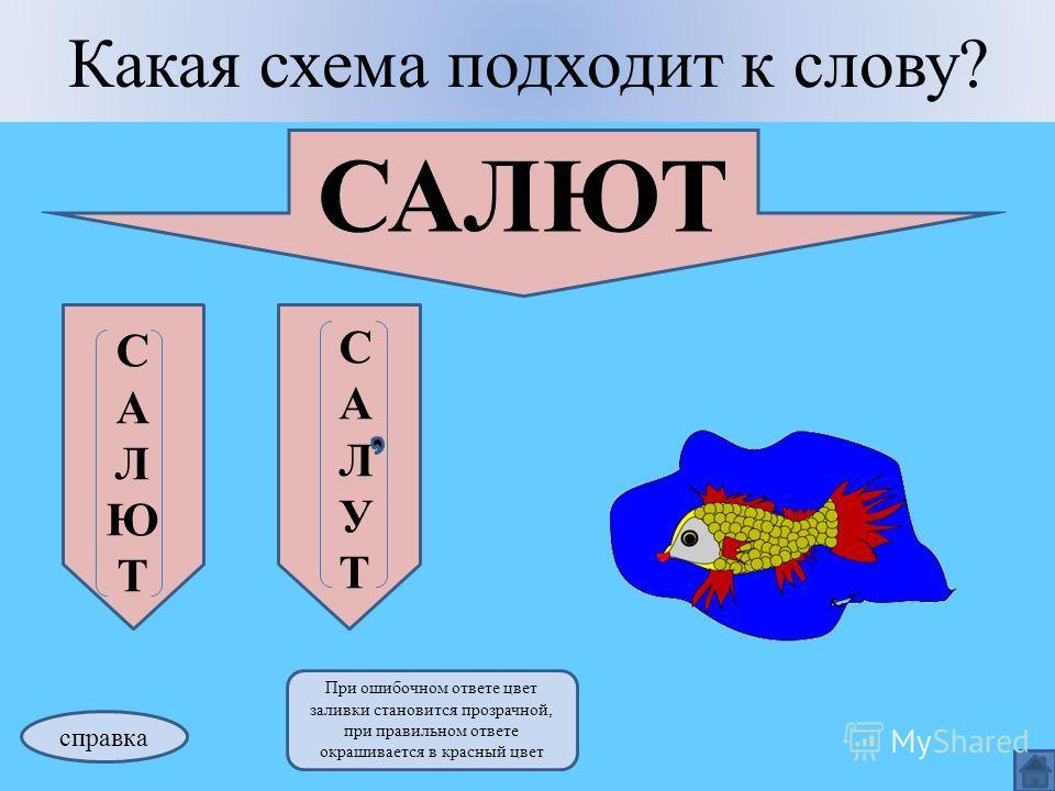 Какая схема подходит к слову? САЛЮТ САЛЮТСАЛЮТ справка При ошибочном ответе цвет заливки становится прозрачной, при правильном ответе окрашивается в красный цвет САЛУТСАЛУТ
