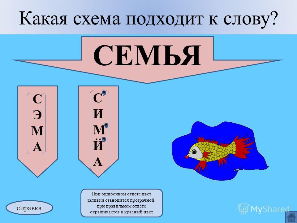 Какая схема подходит к слову? СЕМЬЯ СЭМАСЭМА справка При ошибочном ответе цвет заливки становится прозрачной, при правильном ответе окрашивается в красный цвет СИМЙАСИМЙА