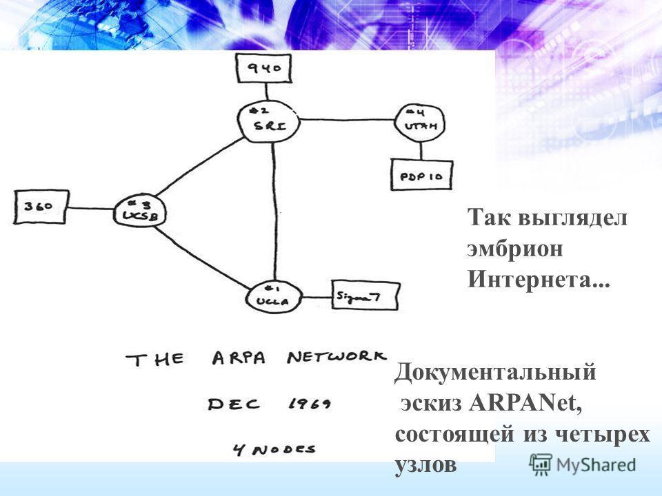 Так выглядел эмбрион Интернета... Документальный эскиз ARPANet, состоящей из четырех узлов