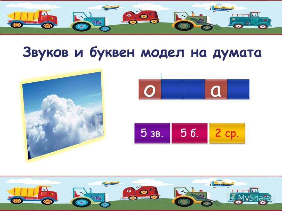 Звуков и буквен модел на думата Йорданка Първанова 3зв. 3 б. 2 ср. о о о о