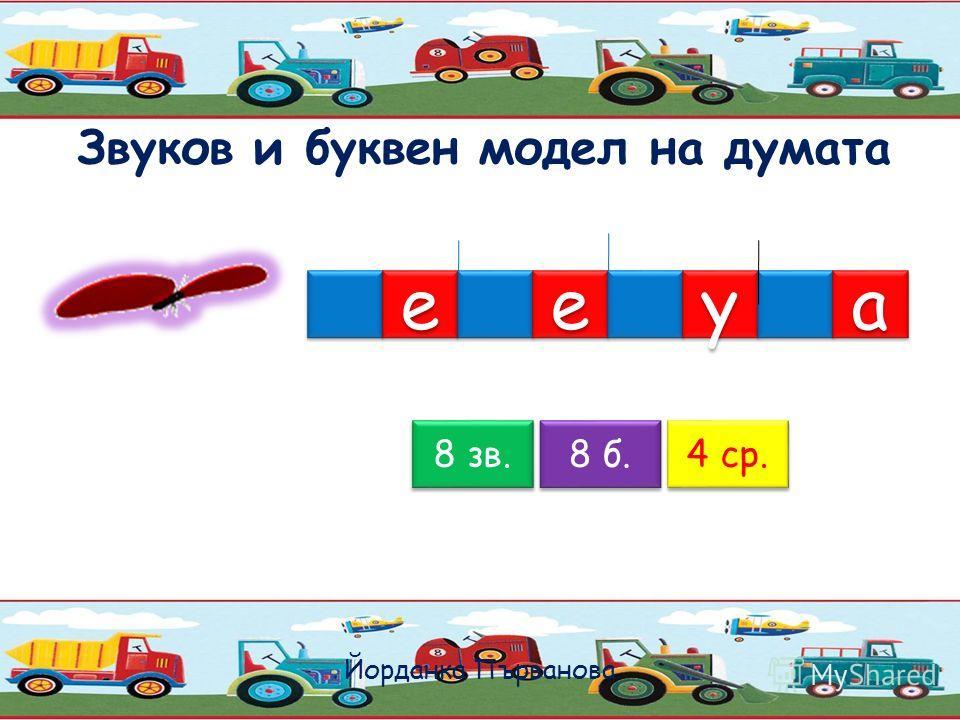 Звуков и буквен модел на думата Йорданка Първанова е е е е 5 зв. 5 б. 2 ср.