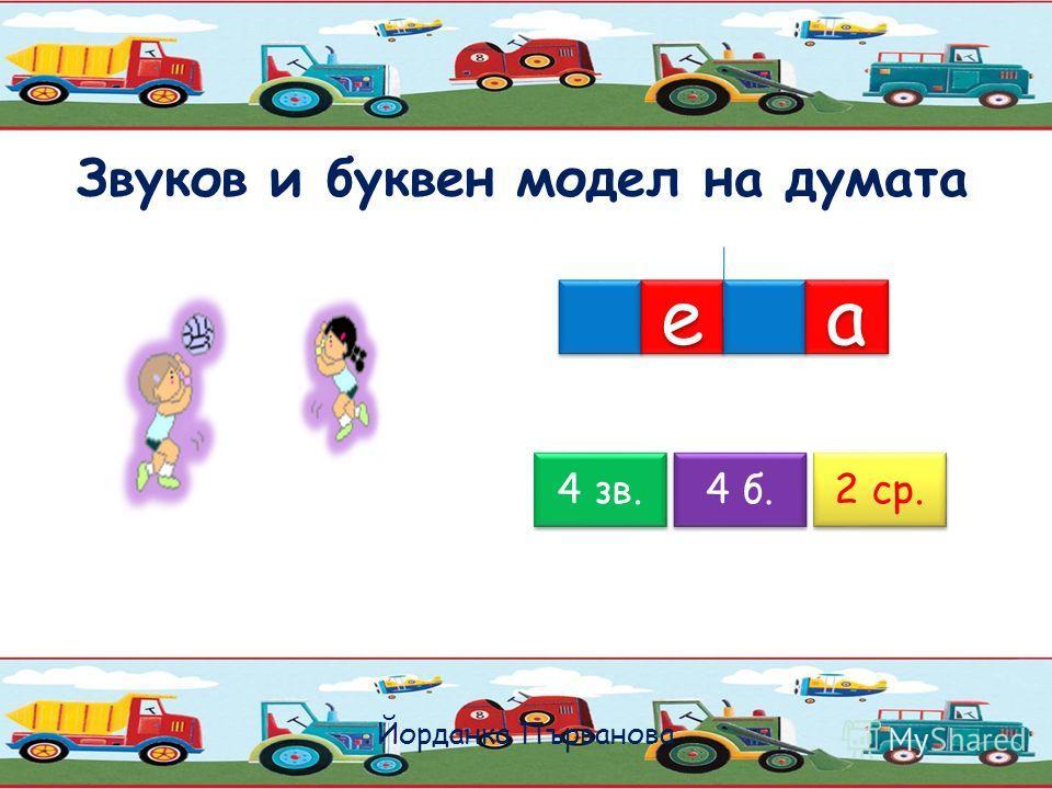Звуков и буквен модел на думата Йорданка Първанова 3 зв. 3 б. 1 ср. е е