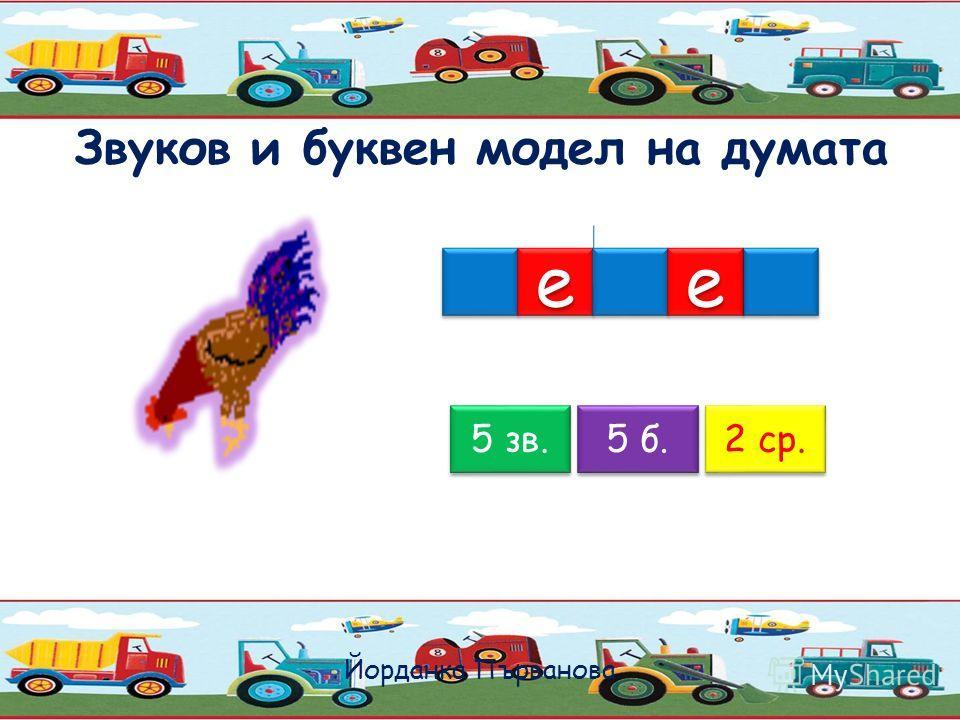Звуков и буквен модел на думата Йорданка Първанова 4 зв. 4 б. 2 ср. е е а а