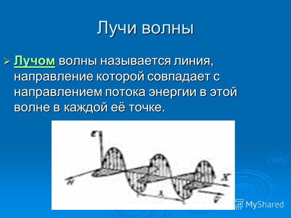 Интенсивность волны О силе волны судят по её амплитуде. В отличии от колебания амплитуда волны векторная величина. О силе волны судят по её амплитуде. В отличии от колебания амплитуда волны векторная величина.амплитудевекторнаяамплитудевекторная Но д