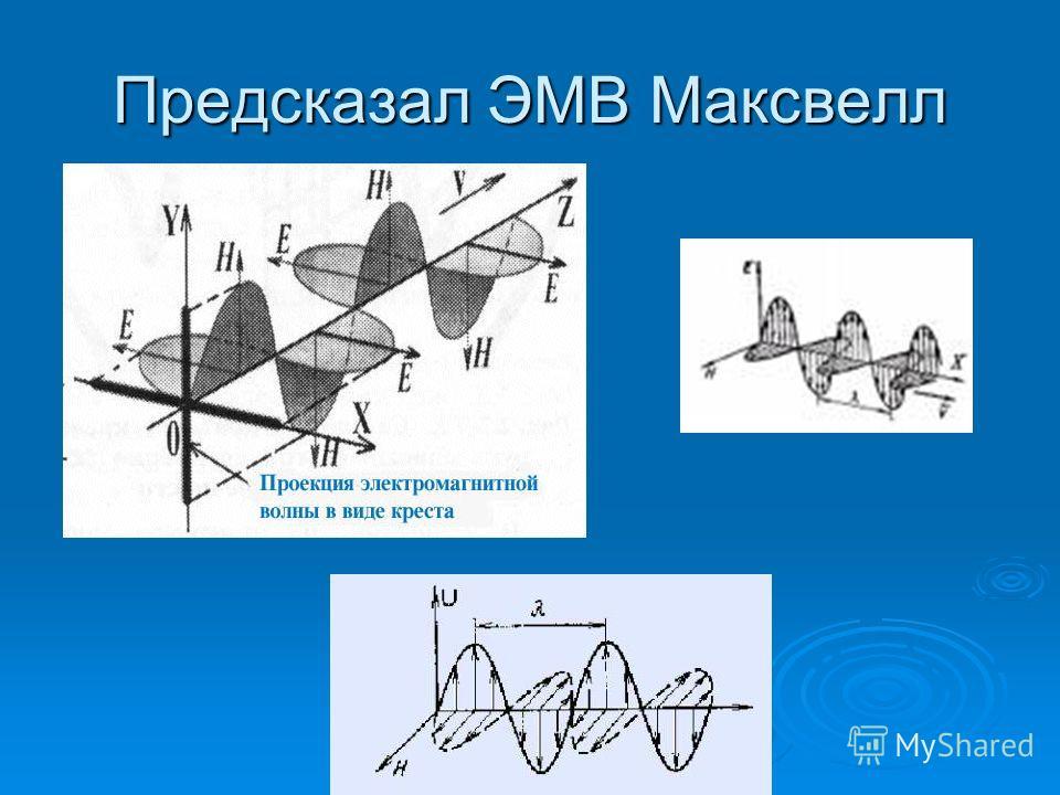 Лучи волны Лучом волны называется линия, направление которой совпадает с направлением потока энергии в этой волне в каждой её точке. Лучом волны называется линия, направление которой совпадает с направлением потока энергии в этой волне в каждой её то