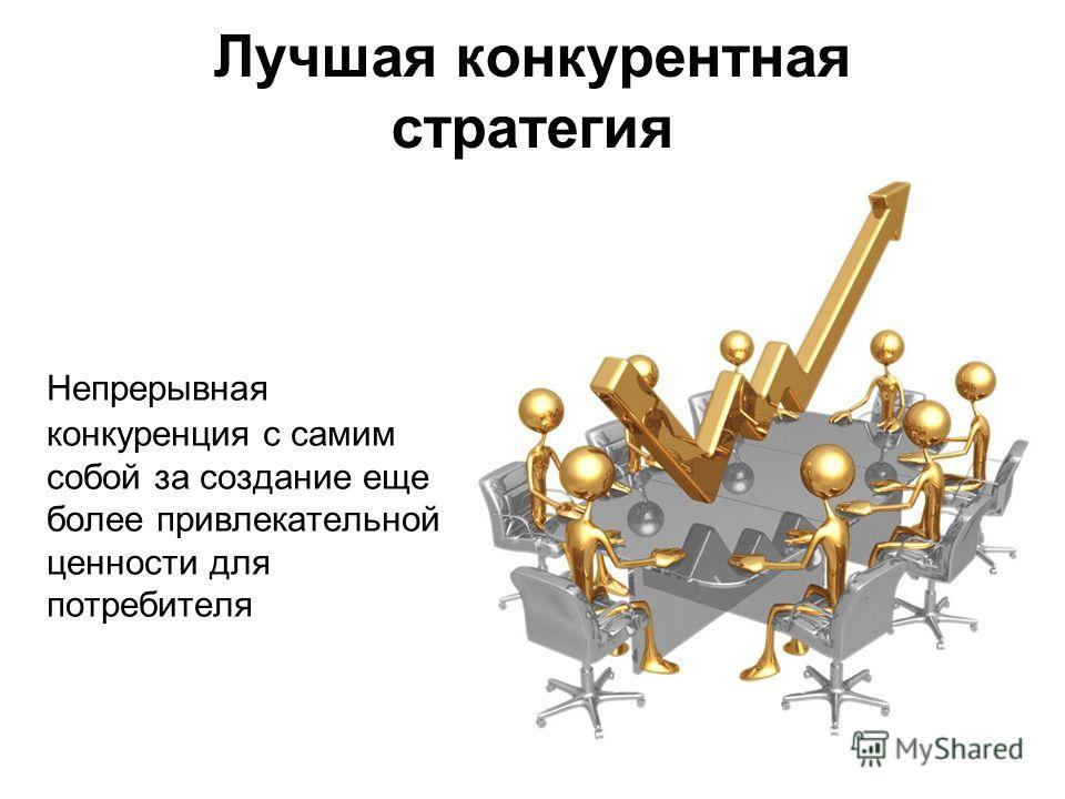 Лучшая конкурентная стратегия Непрерывная конкуренция с самим собой за создание еще более привлекательной ценности для потребителя