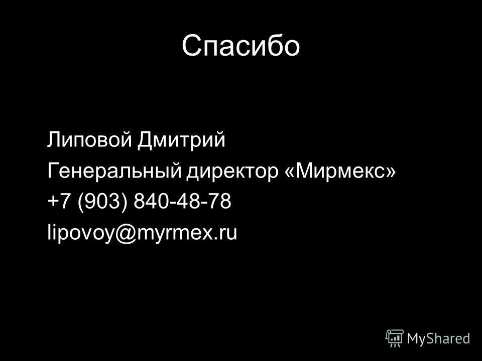 Спасибо Липовой Дмитрий Генеральный директор «Мирмекс» +7 (903) 840-48-78 lipovoy@myrmex.ru