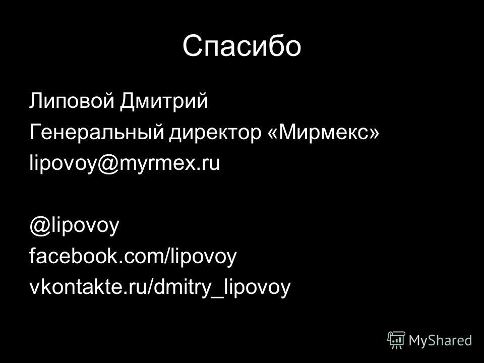 Спасибо Липовой Дмитрий Генеральный директор «Мирмекс» lipovoy@myrmex.ru @lipovoy facebook.com/lipovoy vkontakte.ru/dmitry_lipovoy