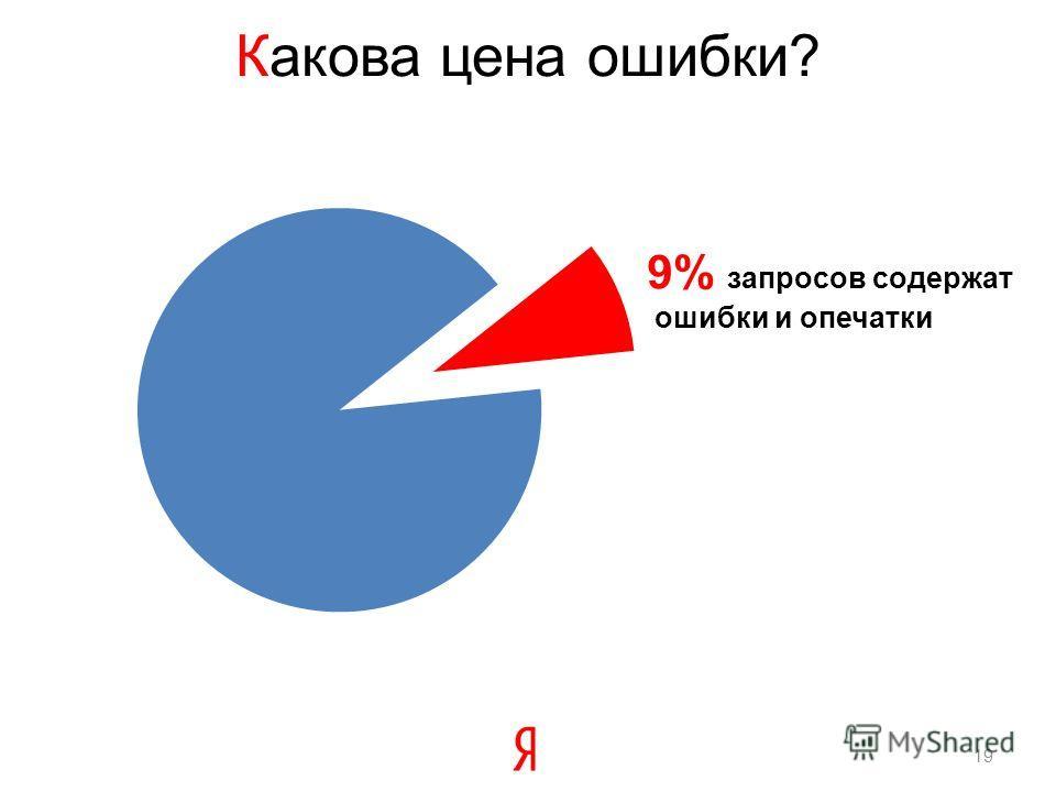 Какова цена ошибки? 9% запросов содержат ошибки и опечатки 19