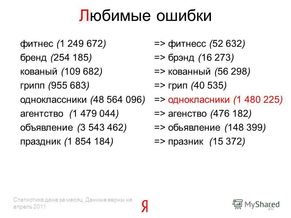 Любимые ошибки фитнес (1 249 672) => фитнесс (52 632) бренд (254 185) => брэнд (16 273) кованый (109 682) => кованный (56 298) грипп (955 683) => грип (40 535) одноклассники (48 564 096) => однокласники (1 480 225) агентство (1 479 044) => агенство (