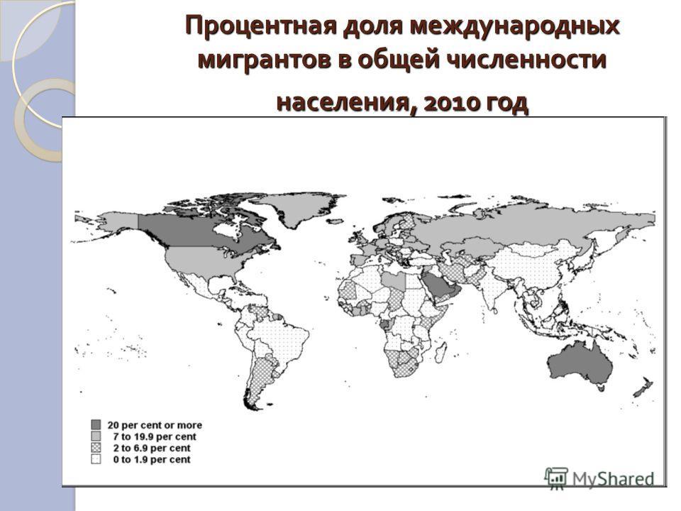 Процентная доля международных мигрантов в общей численности населения, 2010 год