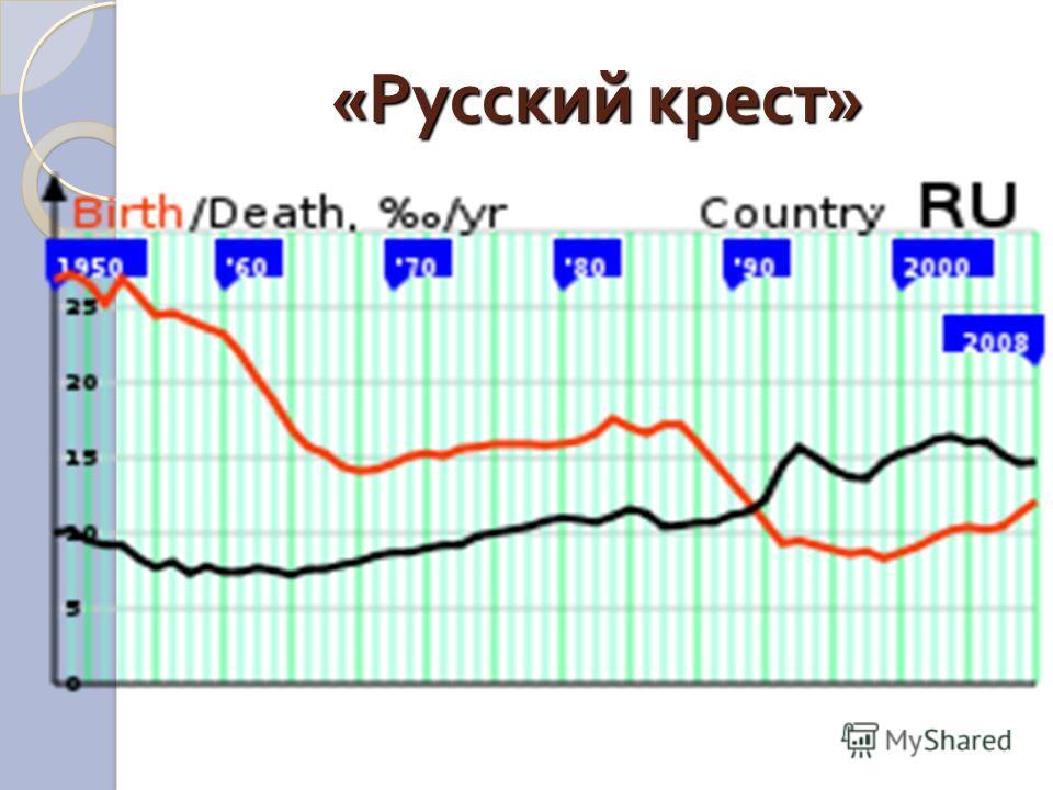 « Русский крест »