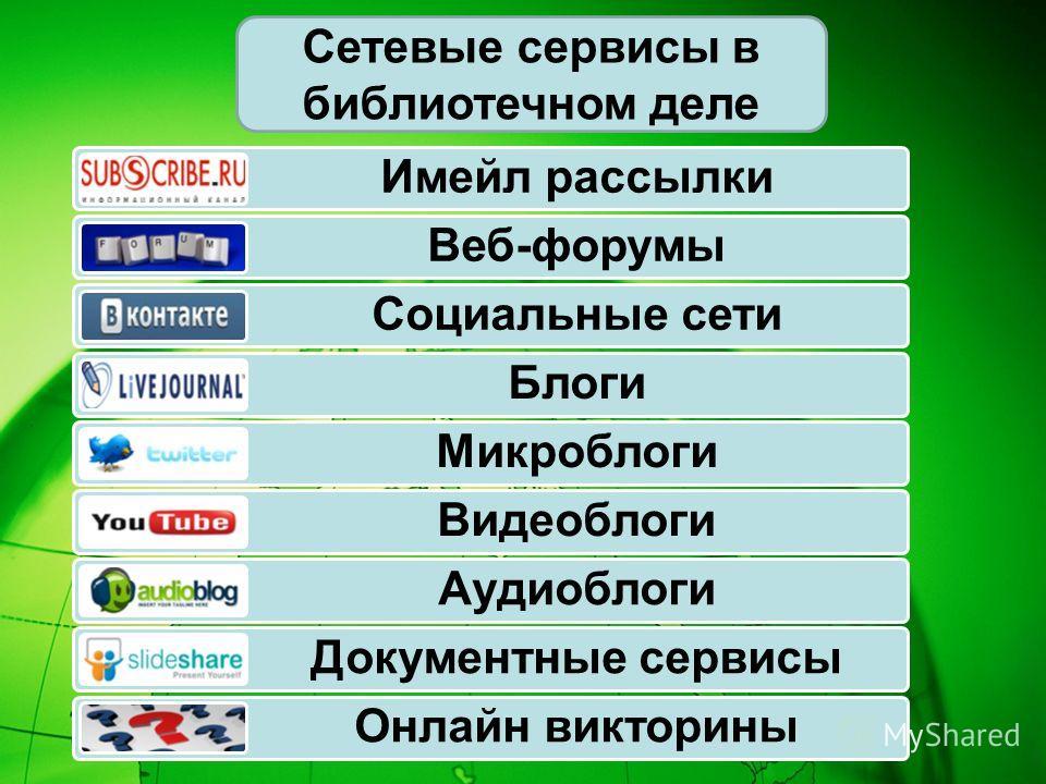 Имейл рассылки Веб-форумы Социальные сети Блоги Микроблоги Видеоблоги Аудиоблоги Документные сервисы Онлайн викторины Сетевые сервисы в библиотечном деле