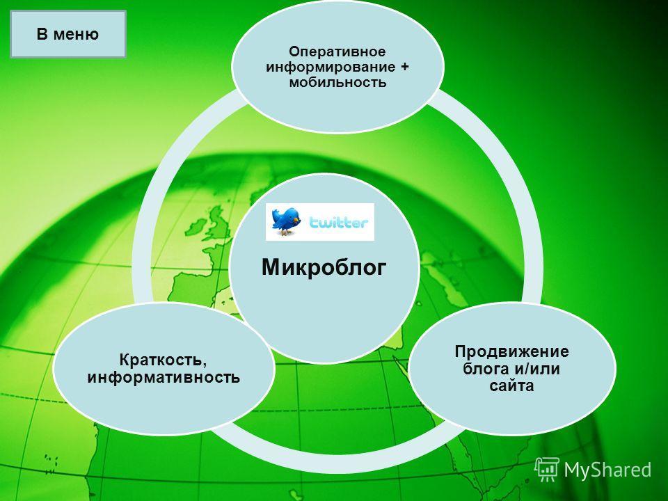 Микроблог Оперативное информирование + мобильность Продвижение блога и/или сайта Краткость, информативность В меню