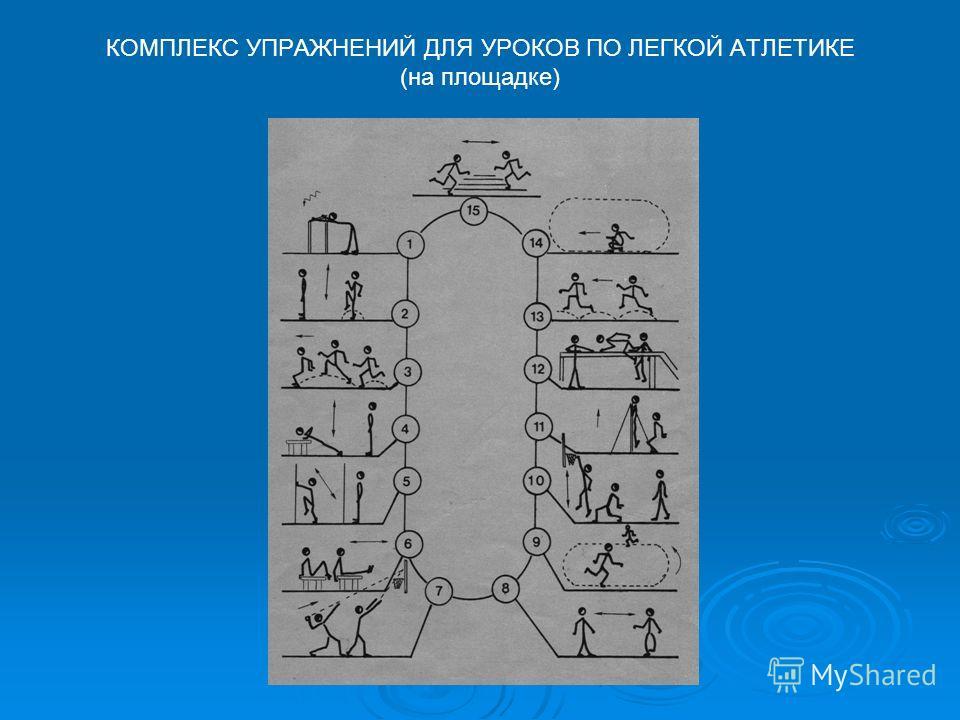 КОМПЛЕКС УПРАЖНЕНИЙ ДЛЯ УРОКОВ ПО ЛЕГКОЙ АТЛЕТИКЕ (на площадке)