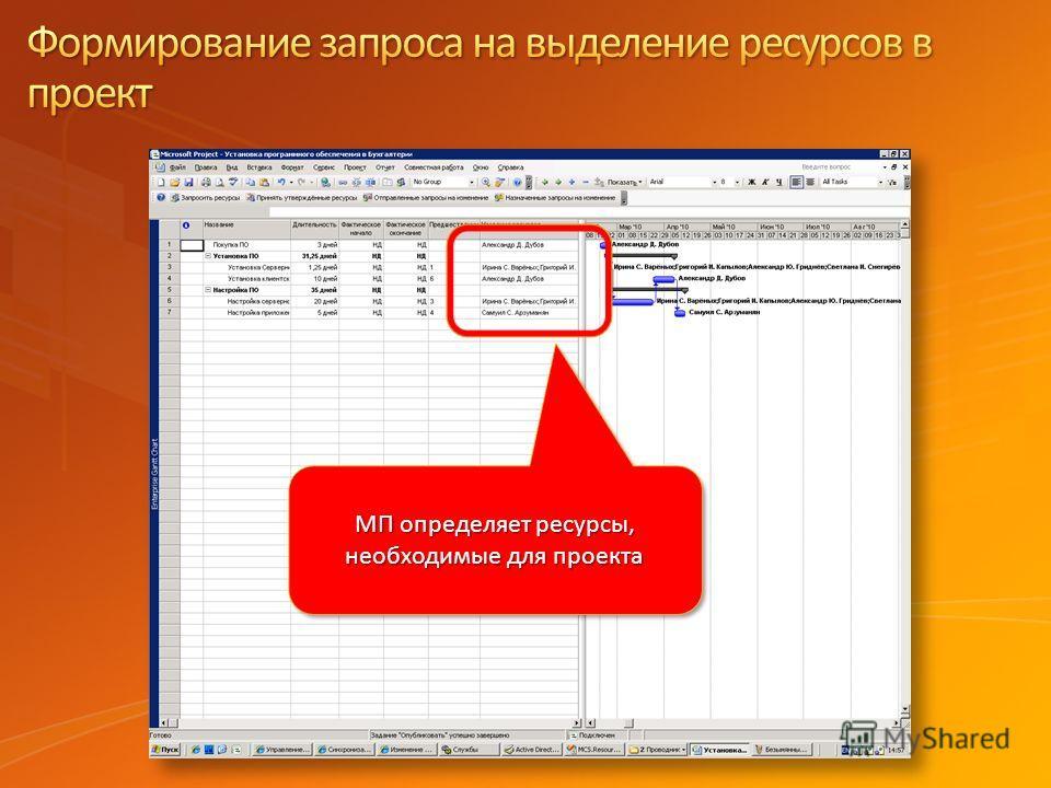 МП определяет ресурсы, необходимые для проекта