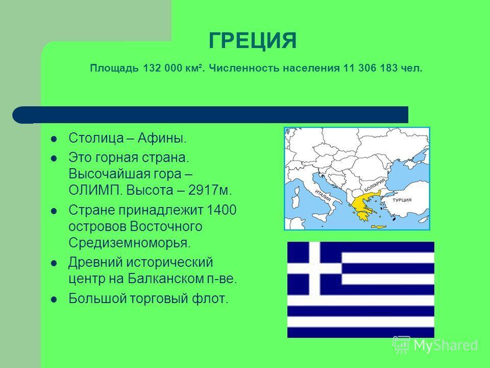 ГРЕЦИЯ Площадь 132 000 км². Численность населения 11 306 183 чел. Столица – Афины. Это горная страна. Высочайшая гора – ОЛИМП. Высота – 2917м. Стране принадлежит 1400 островов Восточного Средиземноморья. Древний исторический центр на Балканском п-ве.