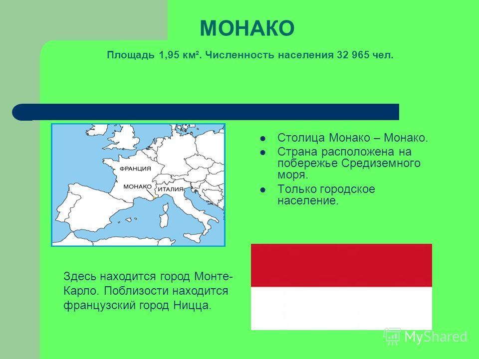 МОНАКО Площадь 1,95 км². Численность населения 32 965 чел. Столица Монако – Монако. Страна расположена на побережье Средиземного моря. Только городское население. Здесь находится город Монте- Карло. Поблизости находится французский город Ницца.