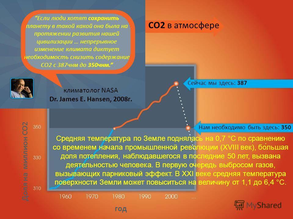 CO2 в атмосфере Сейчас мы здесь: 387 Нам необходимо быть здесь: 350 Доля на миллион CO2 год Если люди хотят сохранить планету в такой какой она была на протяжении развития нашей цивилизации … непрерывное изменение климата диктует необходимость снизит