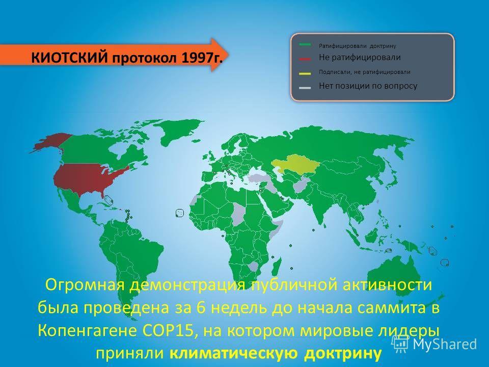 КИОТСКИЙ протокол 1997г. Ратифицировали доктрину Не ратифицировали Подписали, не ратифицировали Нет позиции по вопросу Огромная демонстрация публичной активности была проведена за 6 недель до начала саммита в Копенгагене COP15, на котором мировые лид