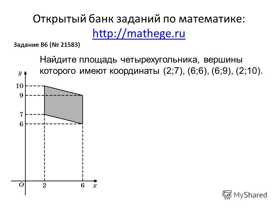 Открытый банк заданий по математике: http://mathege.ru http://mathege.ru Задание B6 ( 21583) Найдите площадь четырехугольника, вершины которого имеют координаты (2;7), (6;6), (6;9), (2;10).