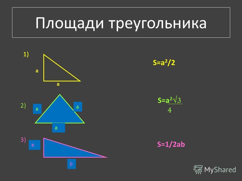Площади треугольника S=a 2 /2 a a 2) 1) S=a 2 3 4 3) a b S=1/2ab а a a