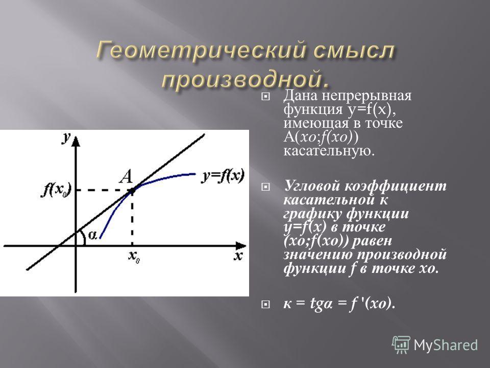 Дана непрерывная функция y=f(x), имеющая в точке А ( x о ; f(x о ) ) касательную. Угловой коэффициент касательной к графику функции y=f(x) в точке (x о ;f(x о )) равен значению производной функции f в точке x о. к = tg α = f ' (x о ).